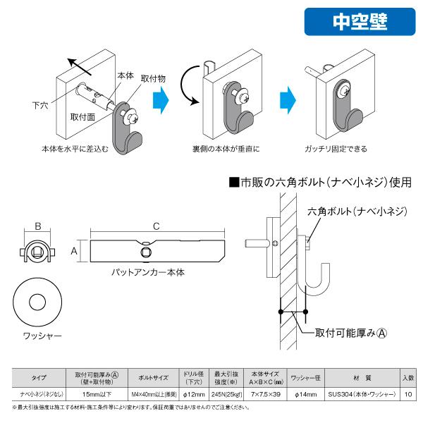 パットアンカー(ステンレス・ネジなし)