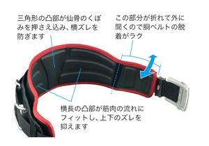 柱上安全帯用ベルト 幅広立体サポートタイプ