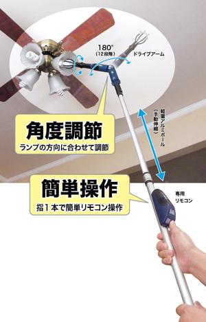 電動ランプチェンジャー