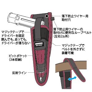 電工プロキャンバス充電ドライバーホルダー
