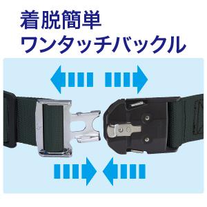 電工プロキャンバス腰道具セット