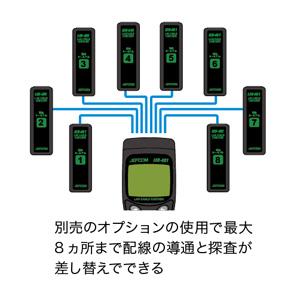 LANケーブルチェッカー 配線ターミナルセット