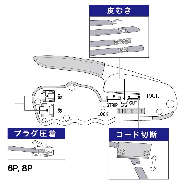 コンパクトモジュラー圧着工具