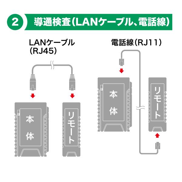 LANチェッカー(POEチェック付)