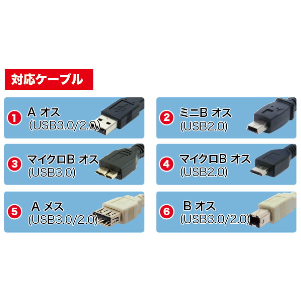 USBケーブルテスター