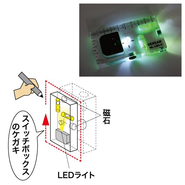 LEDライトレベル