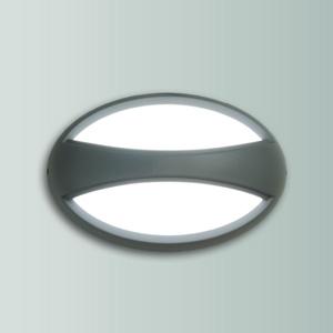 LEDブラケットライト