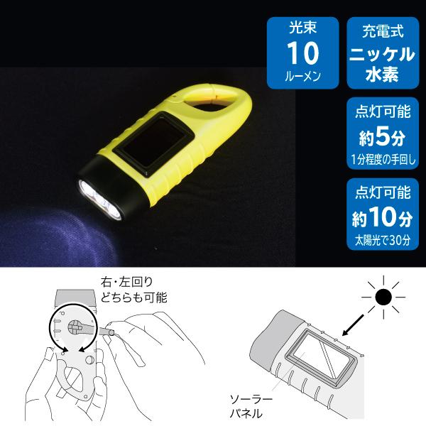 LEDエマージェンシーライト