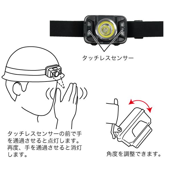 LEDパランドルRX(充電式・ヘッドライトタイプ)