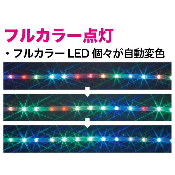 LEDソフトネオン(40mmピッチ・フルカラータイプ)