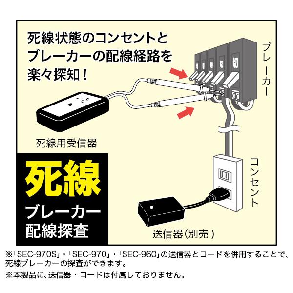 ブレーカー配線チェッカー 死線用受信器