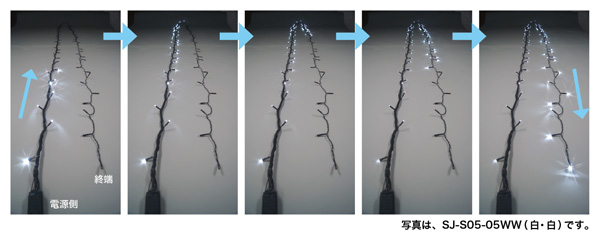 LEDルミネーション(連結タイプ)フォール(部品)