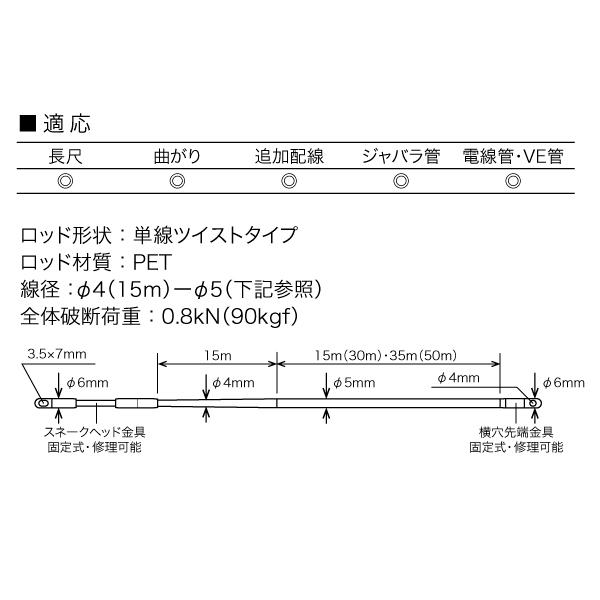 テーパーワン(50周年記念パッケージ)
